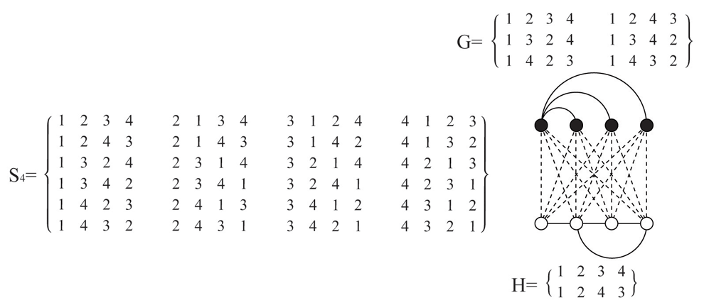 EnumerationModel-04